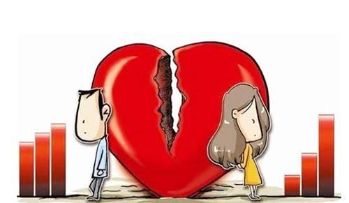 离婚登记要哪些条件?协议离婚要注意哪些问题?