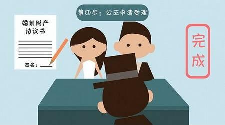 办理婚前财产公证要怎么办?